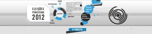 Site para conhecer as propostas de candidatos para a sustentabilidade de Piracicaba