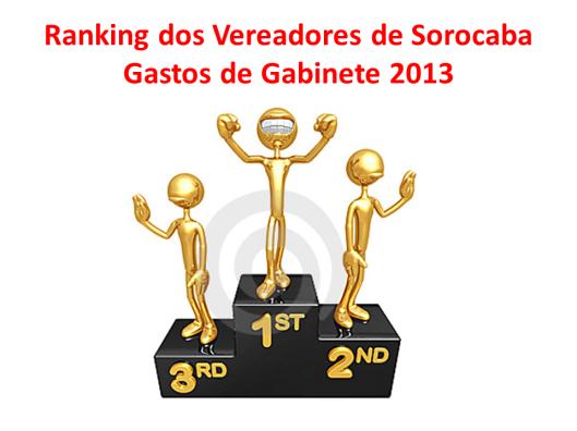 Ranking dos Vereadores de Sorocaba