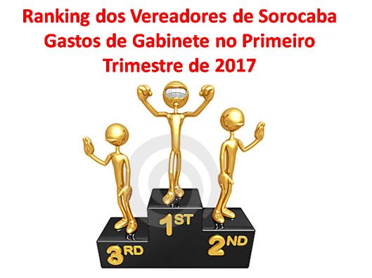 Ranking dos Vereadores de Sorocaba 2017