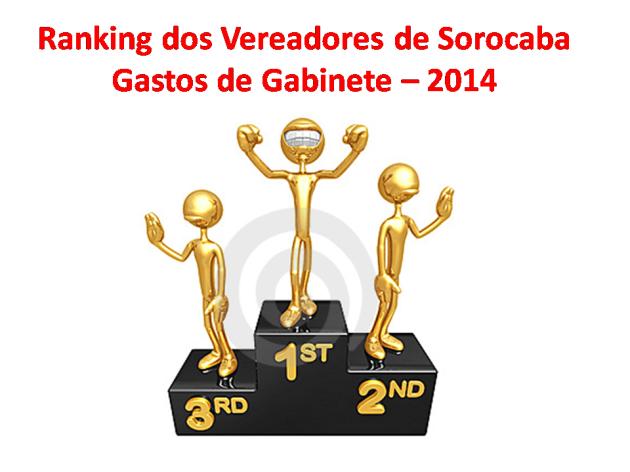 Ranking dos Vereadores de Sorocaba 2014
