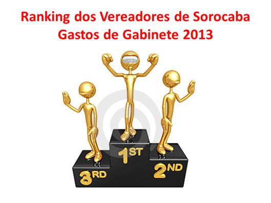 Ranking dos Vereadores de Sorocaba em 2013