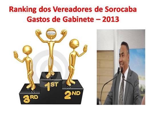 Gastos de Gabinete do edil Claudio do Sorocaba I em 2013