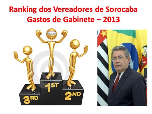 Gastos de Gabinete do edil Luis Santos em 2013