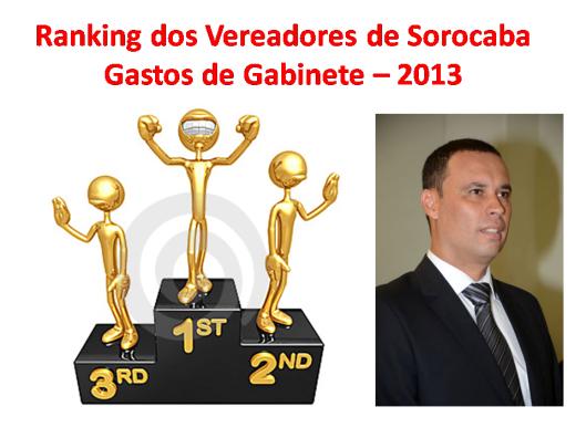 Gastos de Gabinete do edil Fernando Dini em 2013