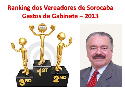 Gastos de Gabinete do ex-edil Paulo Mendes em 2013