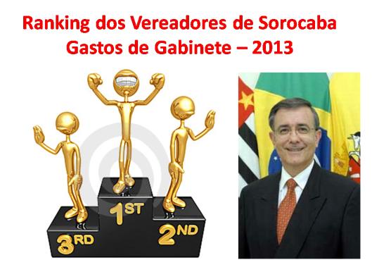 Gastos de Gabinete do edil José Crespo em 2013
