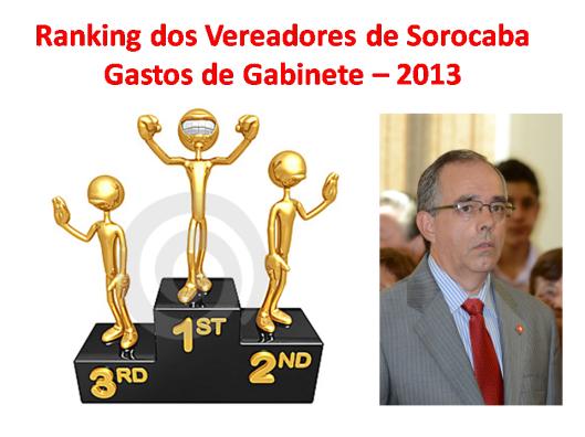Gastos de Gabinete do edil Carlos Leite em 2013