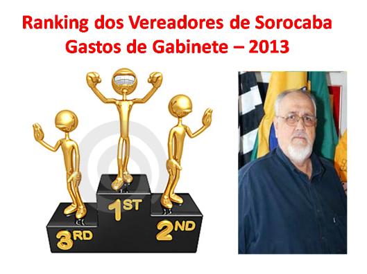 Gastos de Gabinete do edil Antonio Silvano de Freitas em 2013