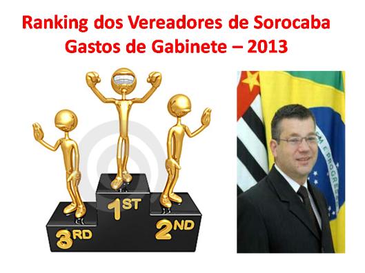 Gastos de Gabinete do edil Anselmo Neto em 2013
