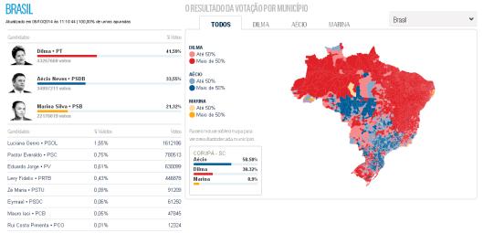 Mapa de eleição de Presidente 2014