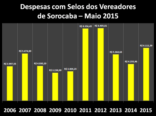 Despesas de Gabinete de Maio de 2006 á 2015 – Selos