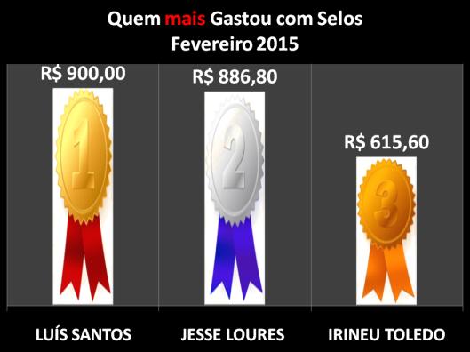 Gráfico dos vereadores que mais gastaram com Postagens / Selos em Fevereiro de 2015