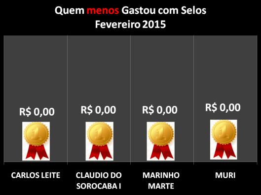 Gráfico dos vereadores que menos gastaram com Postagens / Selos em Fevereiro de 2015