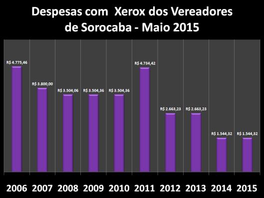 Despesas de Gabinete de Maio de 2006 à 2015 – Xerox