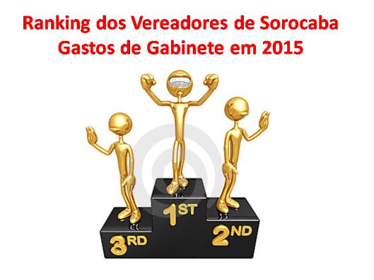 Ranking de Gastos de Gabinete dos vereadores de Sorocaba em 2015