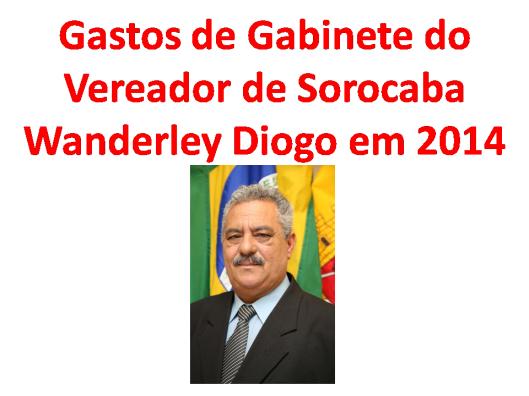 Gastos de Vereador de Sorocaba em 2015: Wanderley Diogo