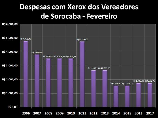 Despesas de Gabinete de Fevereiro de 2006 à 2017 – Xerox