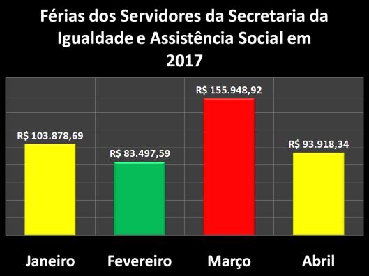 Férias dos Servidores da Secretaria da Igualdade e Assistência Social (SIAS) em 2017