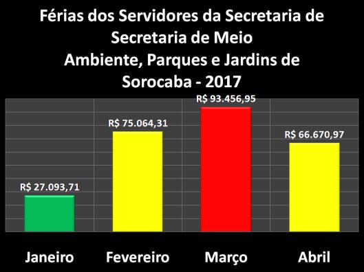 Férias dos Servidores da Secretaria de Meio Ambiente, Parques e Jardins em 2017