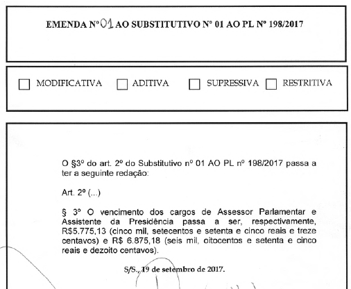 Emendas da Reforma Administrativa da Câmara Municipal de Sorocaba em 2017