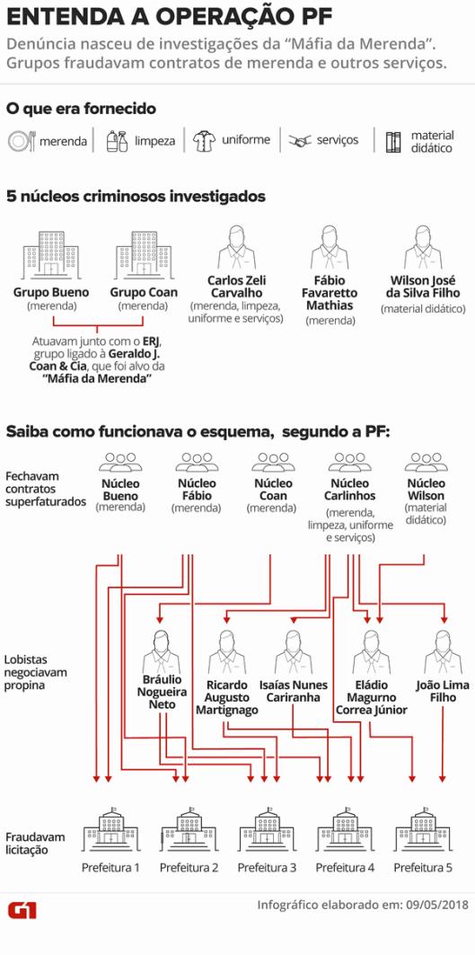 operacao-pf-mafia-merenda-v4