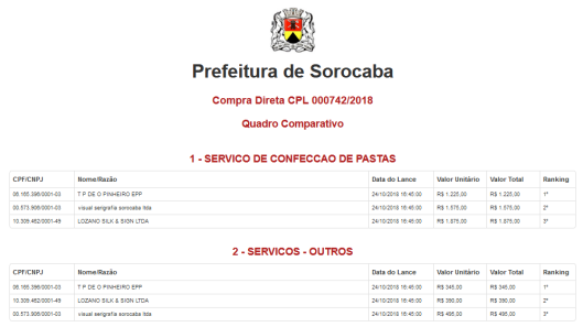 Compra Direta CPL 000742/2018